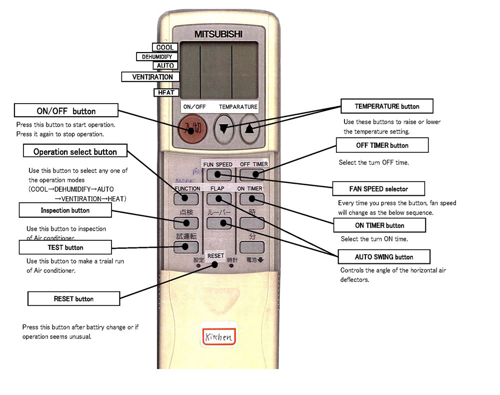 How To Use Mitsubishi Air Conditioner Remote Control